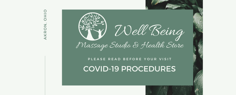 Well Being Covid 19