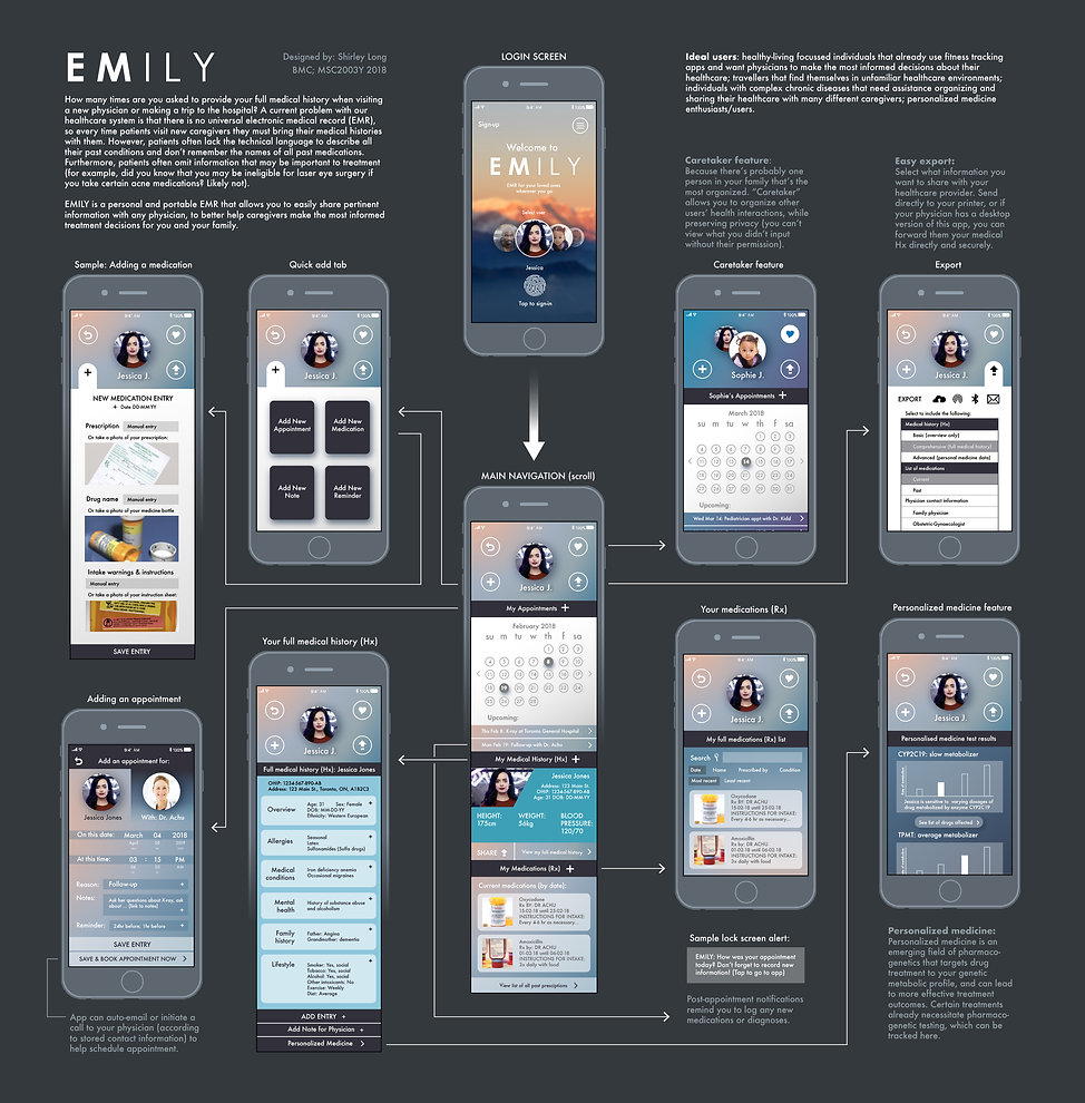 EMR app_final layout design_rendered_v00