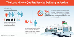 The Last Mile to Quality Education