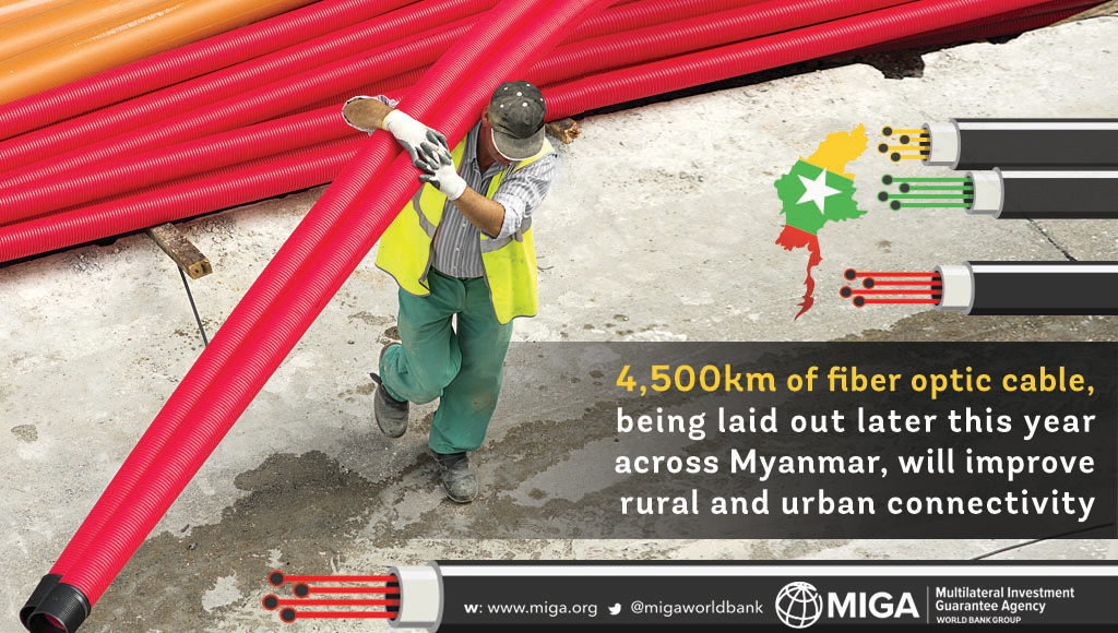 Myanmar Fiber Optic