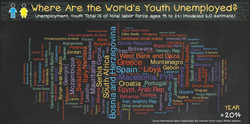 Where are the World's Youth Unemployed_2014