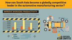 automotive_ImproveProductivity-01