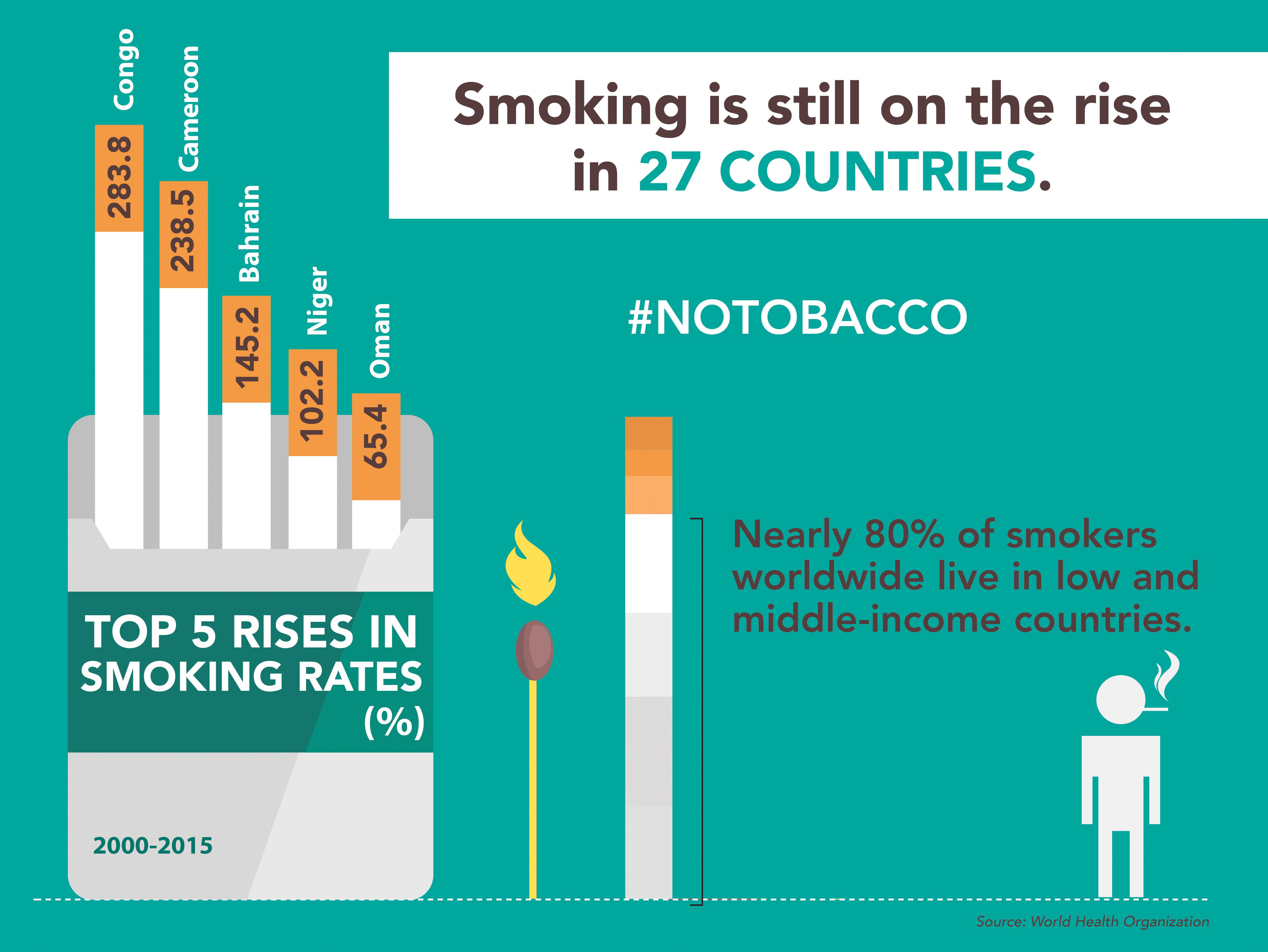 World Tobacco Day 2016