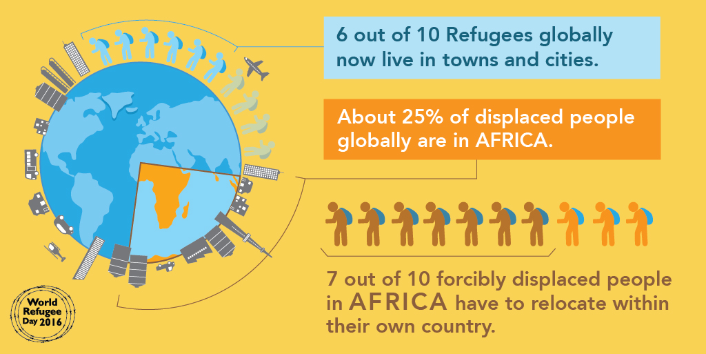 Refugees globally&africa_1b