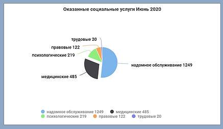 Screenshot_20200711-205033_ .jpg