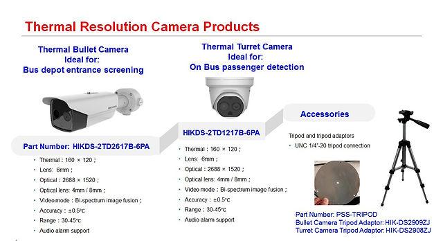 Camera products.JPG