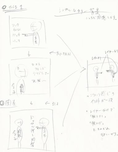 ドッペル押し問答 MV絵コンテ