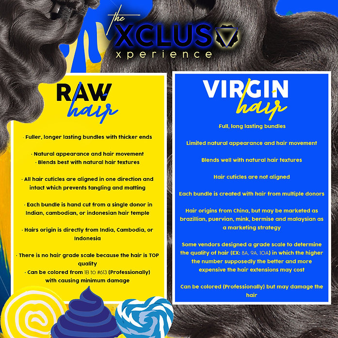 Raw vs Virgin.jpg