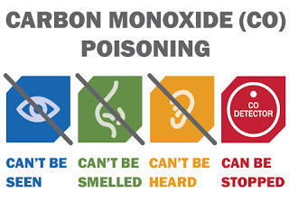 Keep Your Home Safe from Carbon monoxide (CO) Poisoning