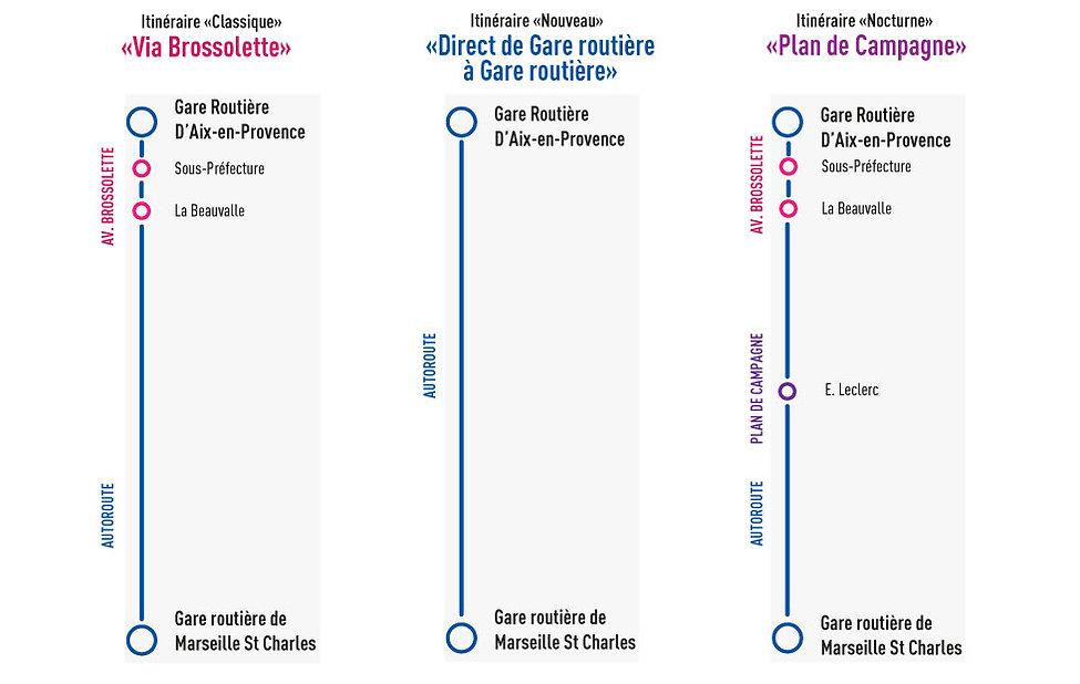 Plan de ligne 50 Aix Marseille Cartreize