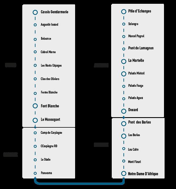 Plan de ligne 68-01.png