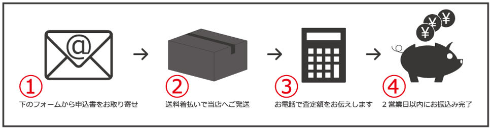 買取申込ページ2.jpg