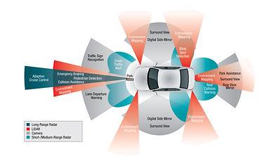 Autonomous-Vehicle-Technology.jpg