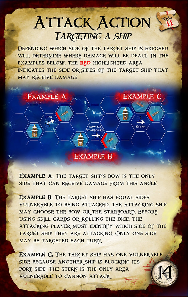 Page 14 , Attack Action Targeting a Ship