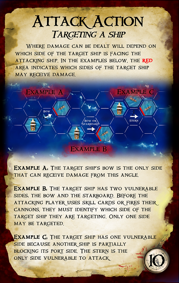 Page 10, Attack Action Targeting a Ship.