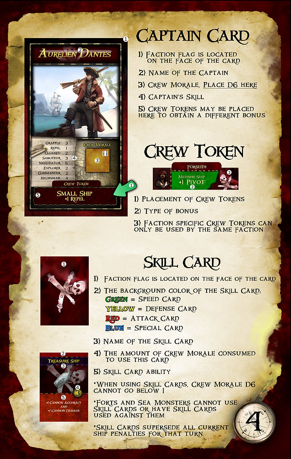 Page 4, Captain Crew Skill Cards Explain