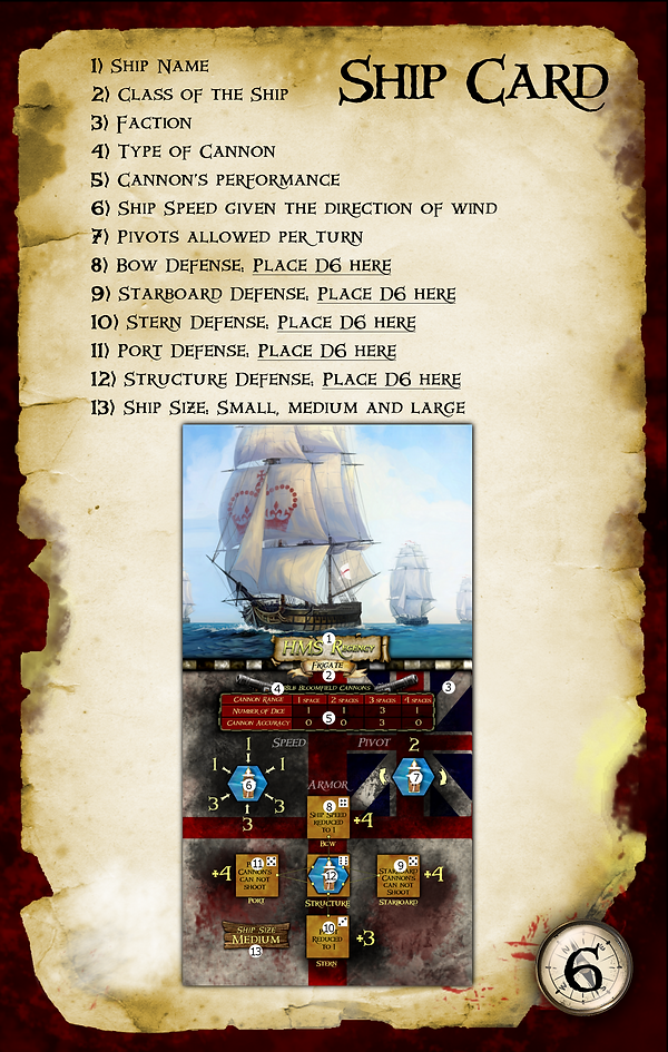 Page 6, Ship Card Explained.png