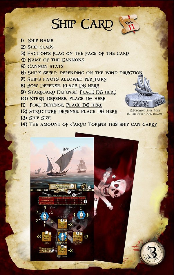 Page 3, Ship Card Explained.jpg