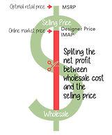 ProfitSplit-Diagram.jpg