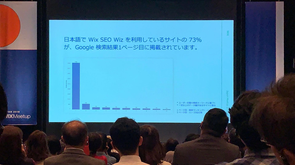 Wix Meetup JAPAN 2019 Wix SEO Wiz Google検索結果への上位表示