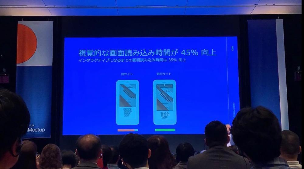 Wix Meetup JAPAN 2019 Wix Turbo 読み込み時間 表示速度向上