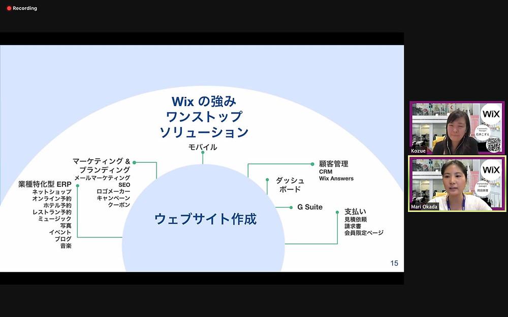 Wixの強み ワンストップソリューション