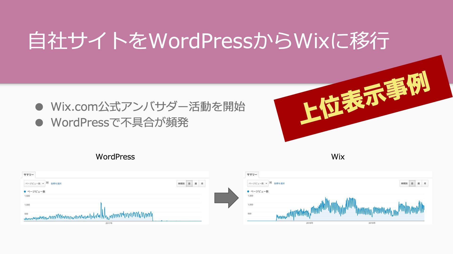 WordPressからWixへサイト移行し検索結果上位表示したSEO事例
