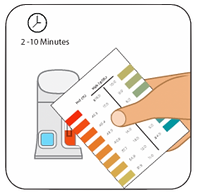 infographic of the color card and a timer that says 2-10 minutes