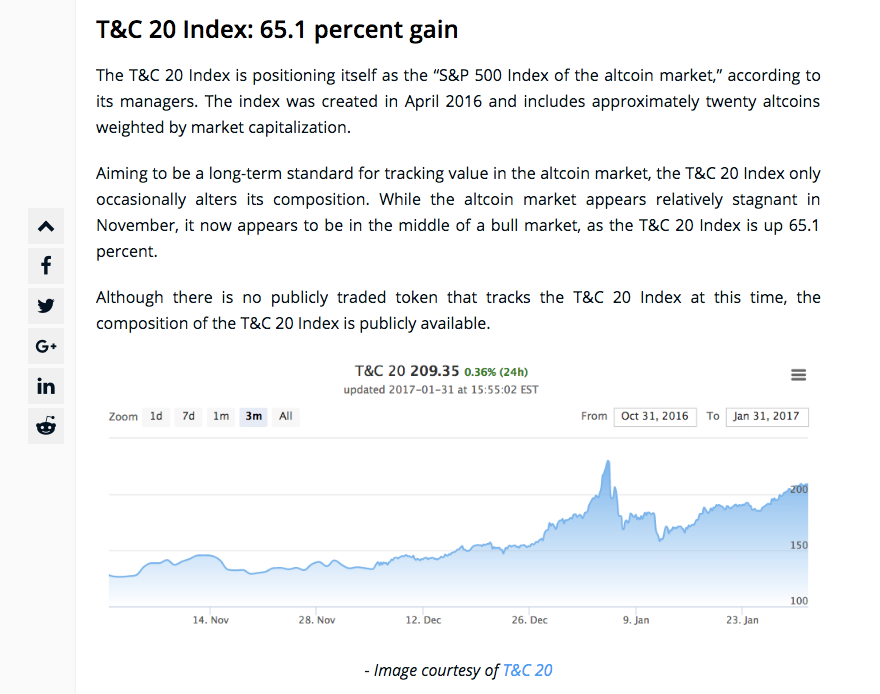 Cointelegraph article on T&C 20 Index