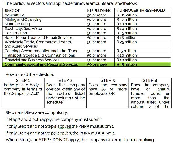Exemption Table.JPG