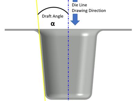 Draft Angles and Analysing Draft