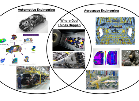 Automotive vs Aerospace Engineering. The Truth within Industry