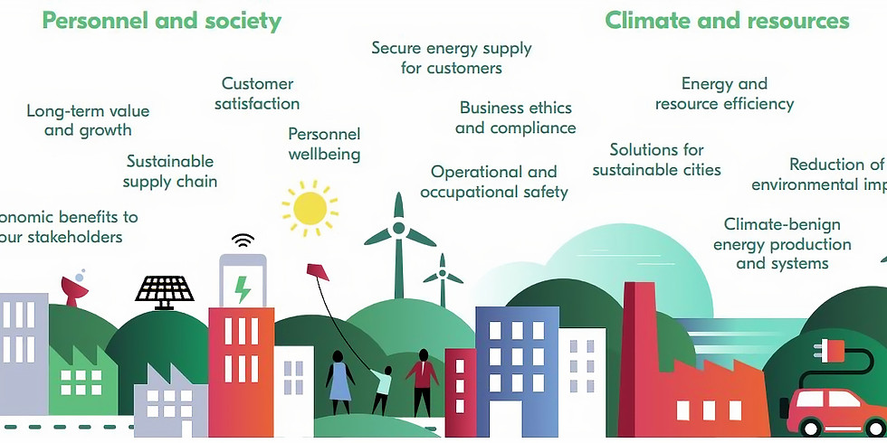 World Class Safety Practices and Innovative Energy Saving for Business Sustainability
