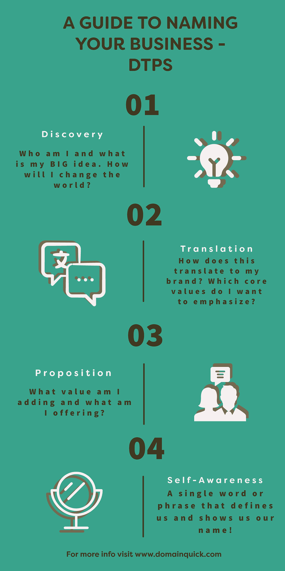 Guide to naming your business - DTPS