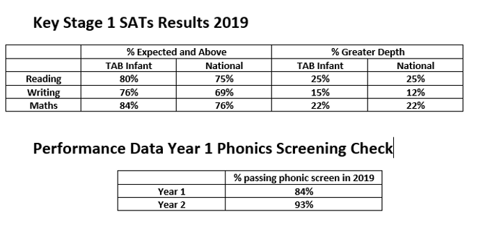 KS1 data.PNG
