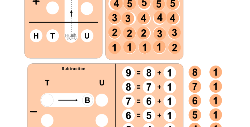 GINA -Long Addition and Subtraction