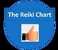 Logo The Reiki Chart 1.png