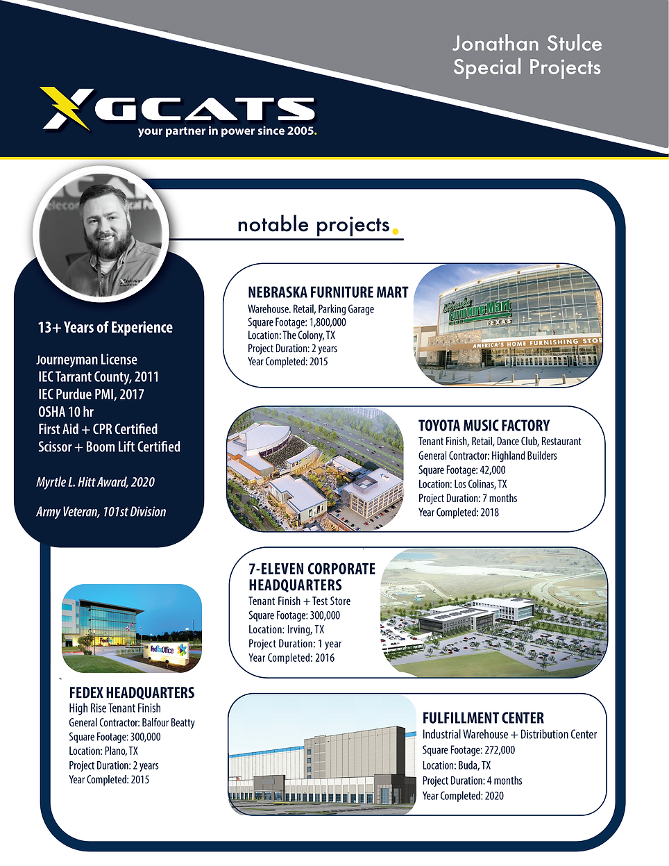 Jonathan - Notable Projects (ALL)-02.png