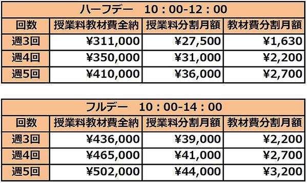 YPレギュラー授業料まとめ.JPG