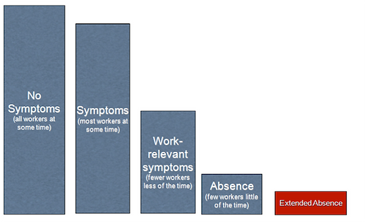 Graph 650x397.png
