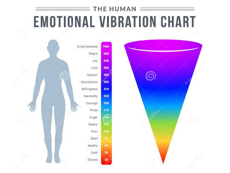 How to Raise Your Vibrations + Frequency - 12 Practical & Easy Steps
