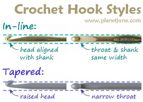 http://www.planetjune.com/blog/crochet-hook-styles/
