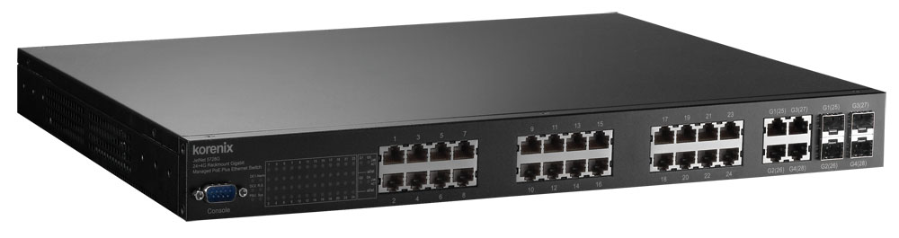 Industrial Rackmount Managed Switch