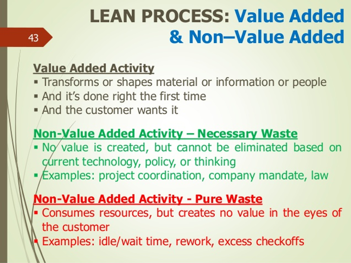 Value Added Manufacturing