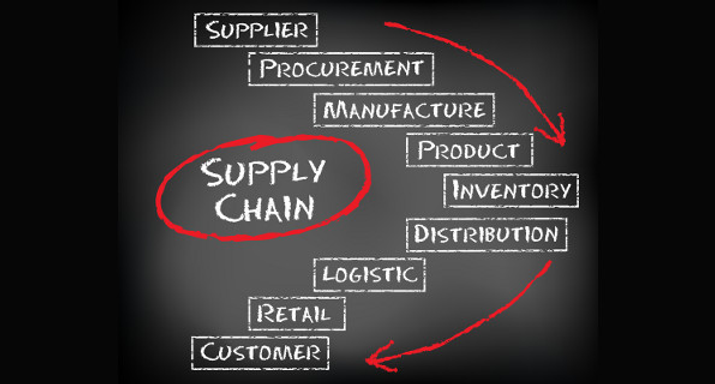 Supply Chain Management (SCM) Services