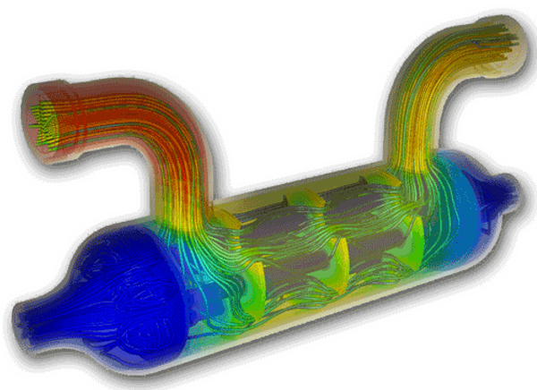 Fluid Mechanics Design & Development