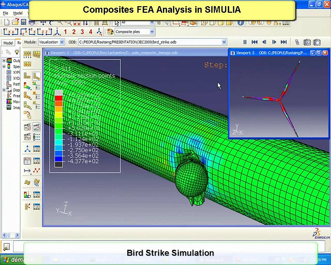 Design & Development & Testing of Composites