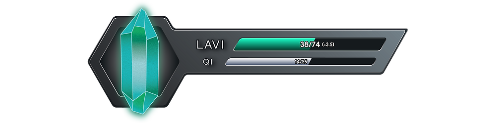 It reads 38 out of 74 Onkh of Lavi, with a net flow of +3.5, and 14 out of 25 Onkh of Qi.
