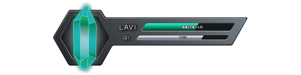 It reads 44 out of 74 Onkh of Lavi, with a net flow of -1.5, and 18 out of 25 Onkh of Qi.