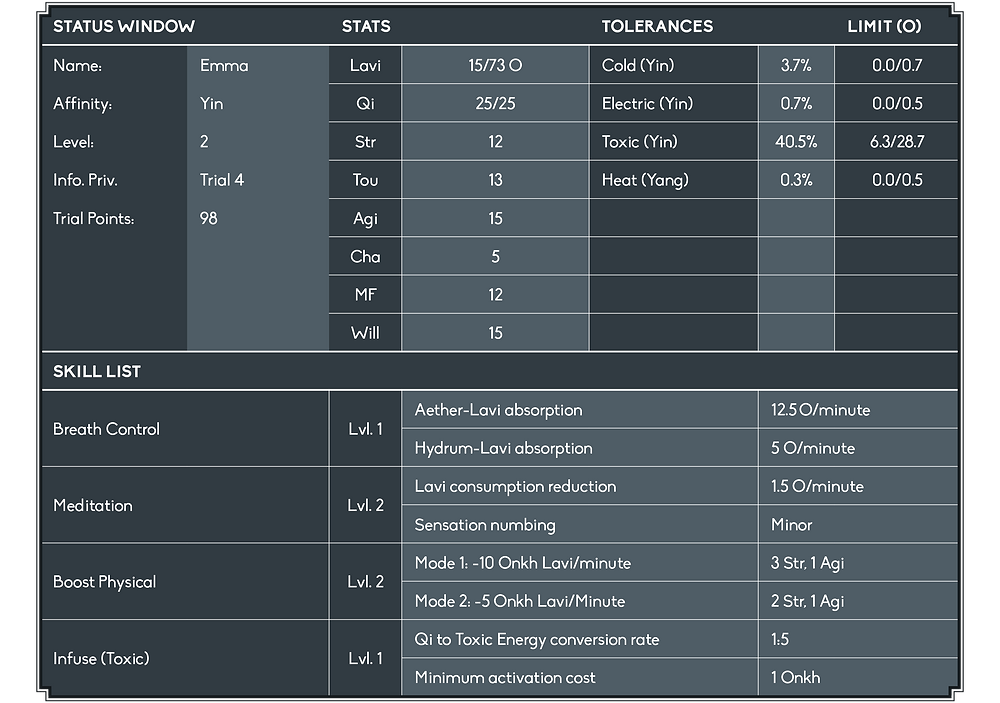 The status window displays a Trial point total of 98. Other highlights are the addition of an Electric Tolerance of 0.7%, and the Infuse (Toxic) Skill, which is stated to have a Qi to Toxic Energy conversion rate of 1 to 5, and a minimum activation cost of 1 Onkh.